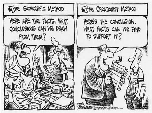 creationist method